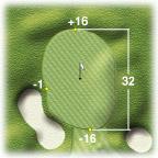 Hole 5 Green
