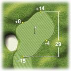 Hole 6 Green