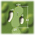 Hole 7 Green