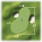 Hole 13 Green