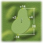 Hole 14 Green